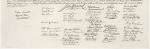 Us_declaration_independence_signatures